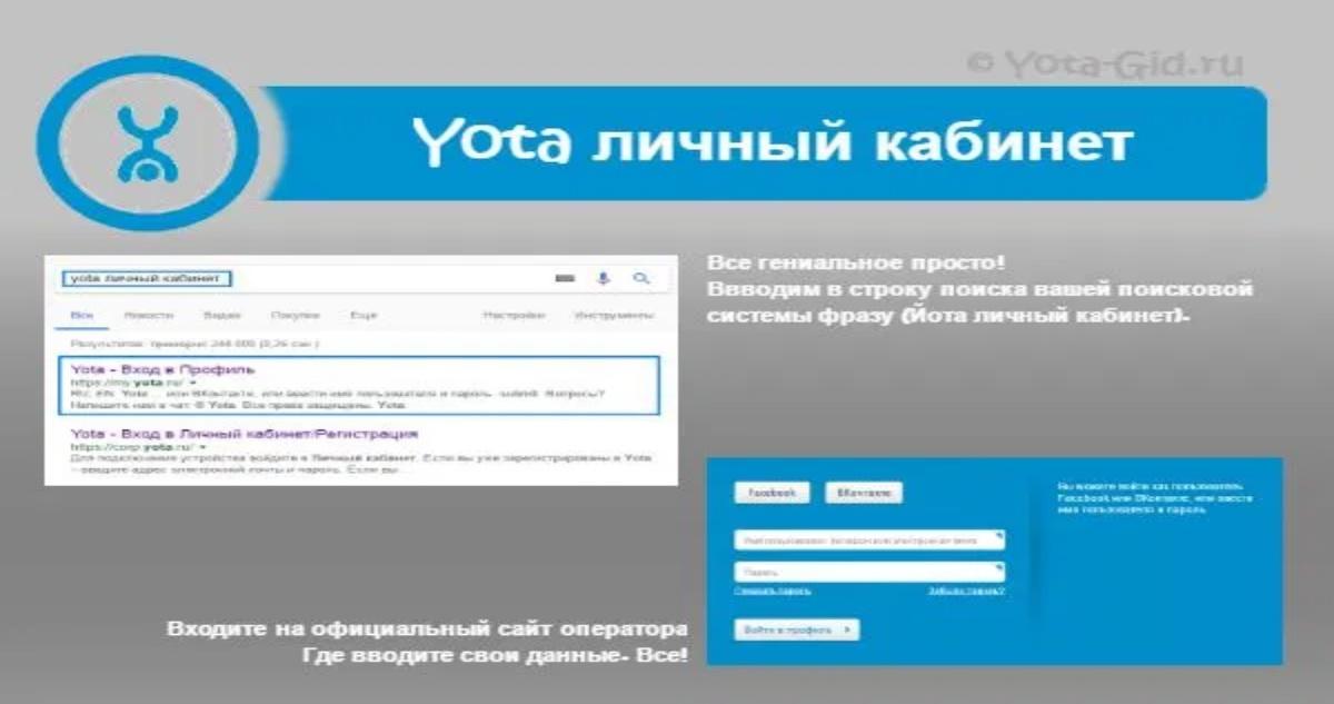 Yota.ru Login
